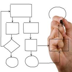 instructional design process.jpg